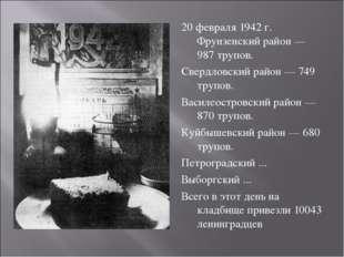 20 февраля 1942 г. Фрунзенский район — 987 трупов. Свердловский район — 749 т