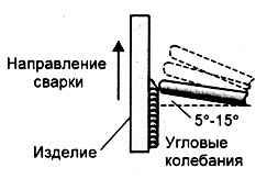 C:\Documents and Settings\Администратор\Local Settings\Temporary Internet Files\Content.Word\шов.jpg