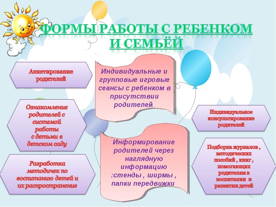 Индивидуальные и групповые игровые сеансы с ребенком в присутствии родителей...