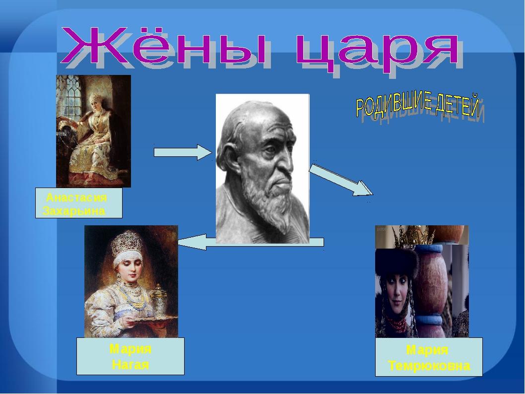Мария Темрюковна Мария Нагая Анастасия Захарьина