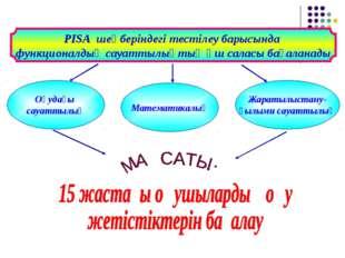 Оқудағы сауаттылық Жаратылыстану- ғылыми сауаттылық Математикалық PISA шеңбер