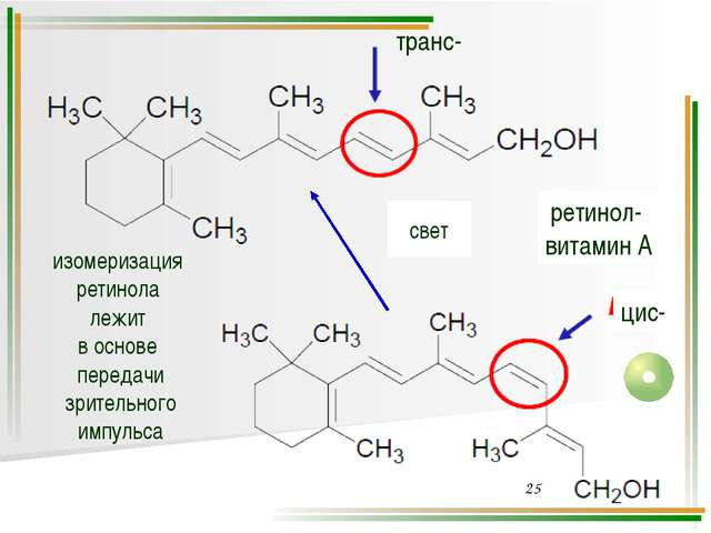 Оптическая изомерия Способы изображения энантиомеров: клиновидные проекции п...