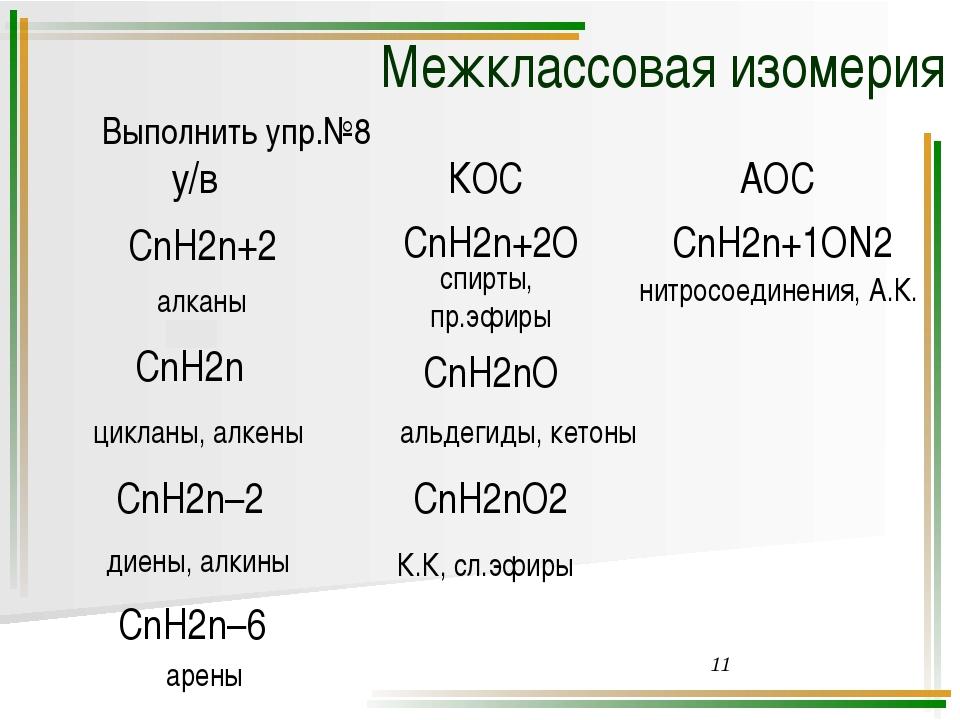 физические свойства изомеров углеродного скелета и изомеров положения различн...