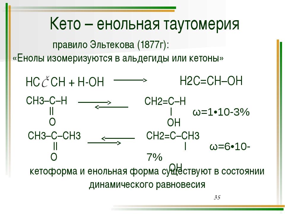 Универсальность понятия изомерии Изомеры имеют комплексные соединения; Для н...
