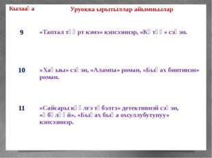 Кылааһа Уруоккаырытылларайымньылар 9 «Тапталтүөрткэмэ»кэпсээннэр, «Көтүү»сэһэ