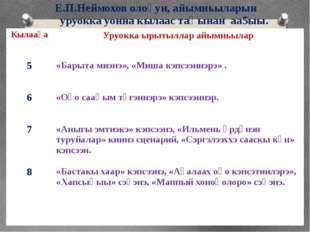 Е.П.Неймохов олоҕун, айымньыларын уруокка уонна кылаас таһынан аа5ыы. Кылааһа