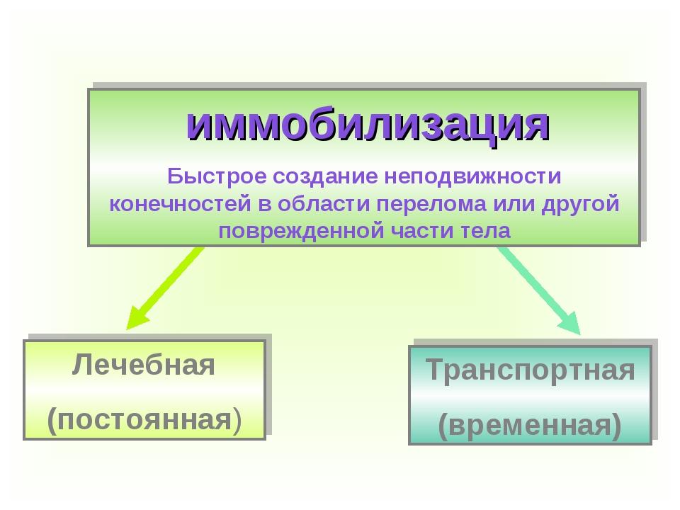 Транспортная (временная) Лечебная (постоянная) иммобилизация Быстрое создание...