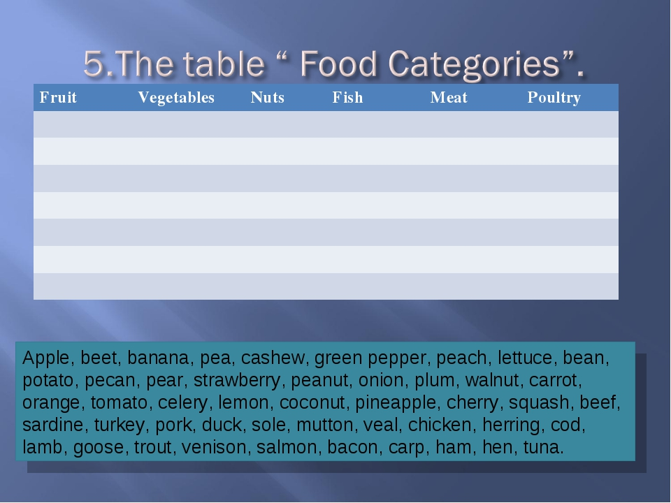 Apple, beet, banana, pea, cashew, green pepper, peach, lettuce, bean, potato,...