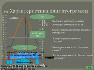 г. псков Определить температуру января В Январе : -10ºС В Июле : +23ºС Какова