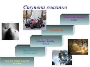 Ступени счастья Радость от пребывания на земле Материальное благополучие Обще