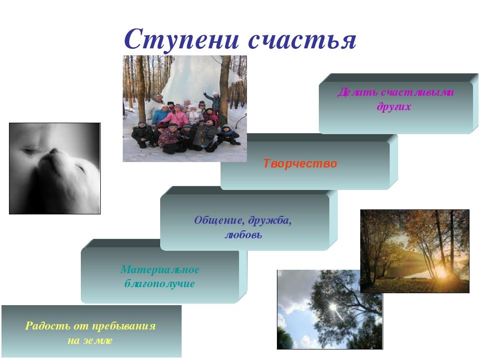 Ступени счастья Радость от пребывания на земле Материальное благополучие Обще...