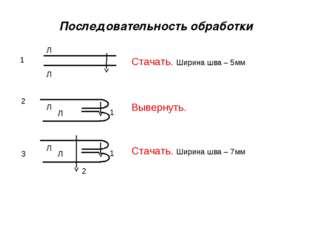 Последовательность обработки Стачать. Ширина шва – 5мм Вывернуть. Стачать. Ши