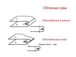 Обтачные швы Обтачной шов в раскол Обтачной шов в кант 1 Л И Ширина канта – 1