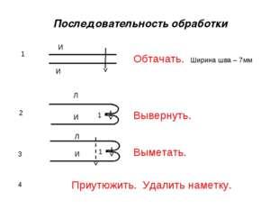 Последовательность обработки Л Обтачать. Ширина шва – 7мм Вывернуть. Выметать