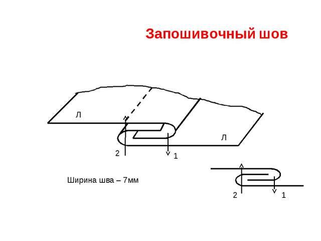 Запошивочный шов 1 2 Ширина шва – 7мм Л Л