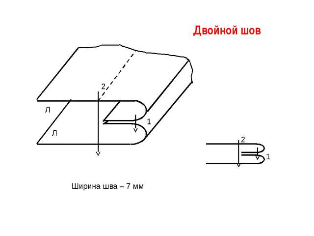 Двойной шов Ширина шва – 7 мм 1 2 Л Л