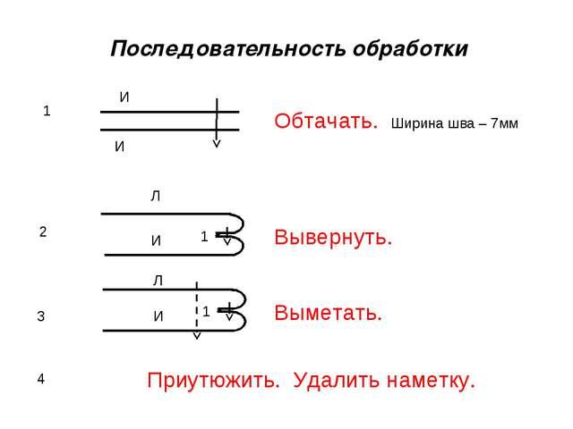 Последовательность обработки Л Обтачать. Ширина шва – 7мм Вывернуть. Выметать...