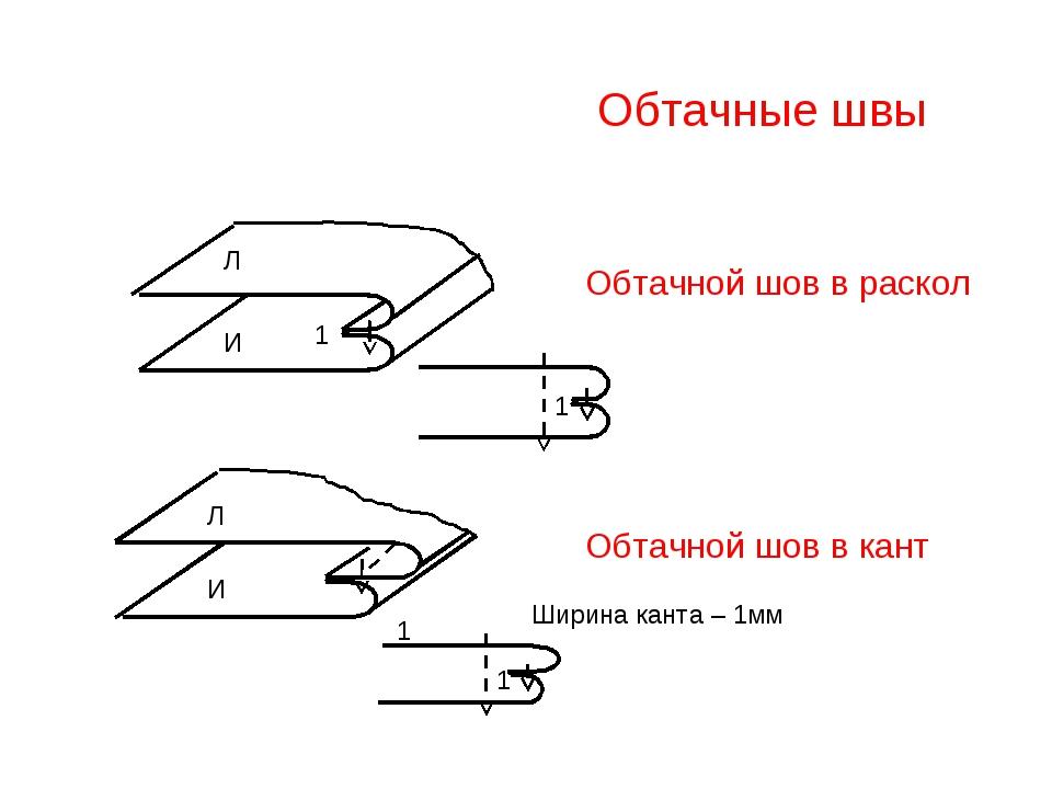Обтачные швы Обтачной шов в раскол Обтачной шов в кант 1 Л И Ширина канта – 1...