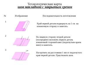 Технологическая карта шов накладной с закрытым срезом Край первой детали подв