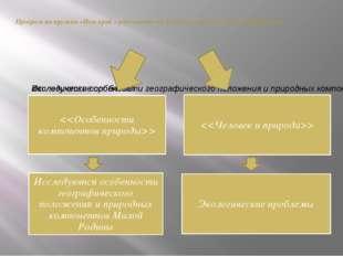 Программа кружка «Наш край » рассчитана на 2 года и состоит из двух подпрогр