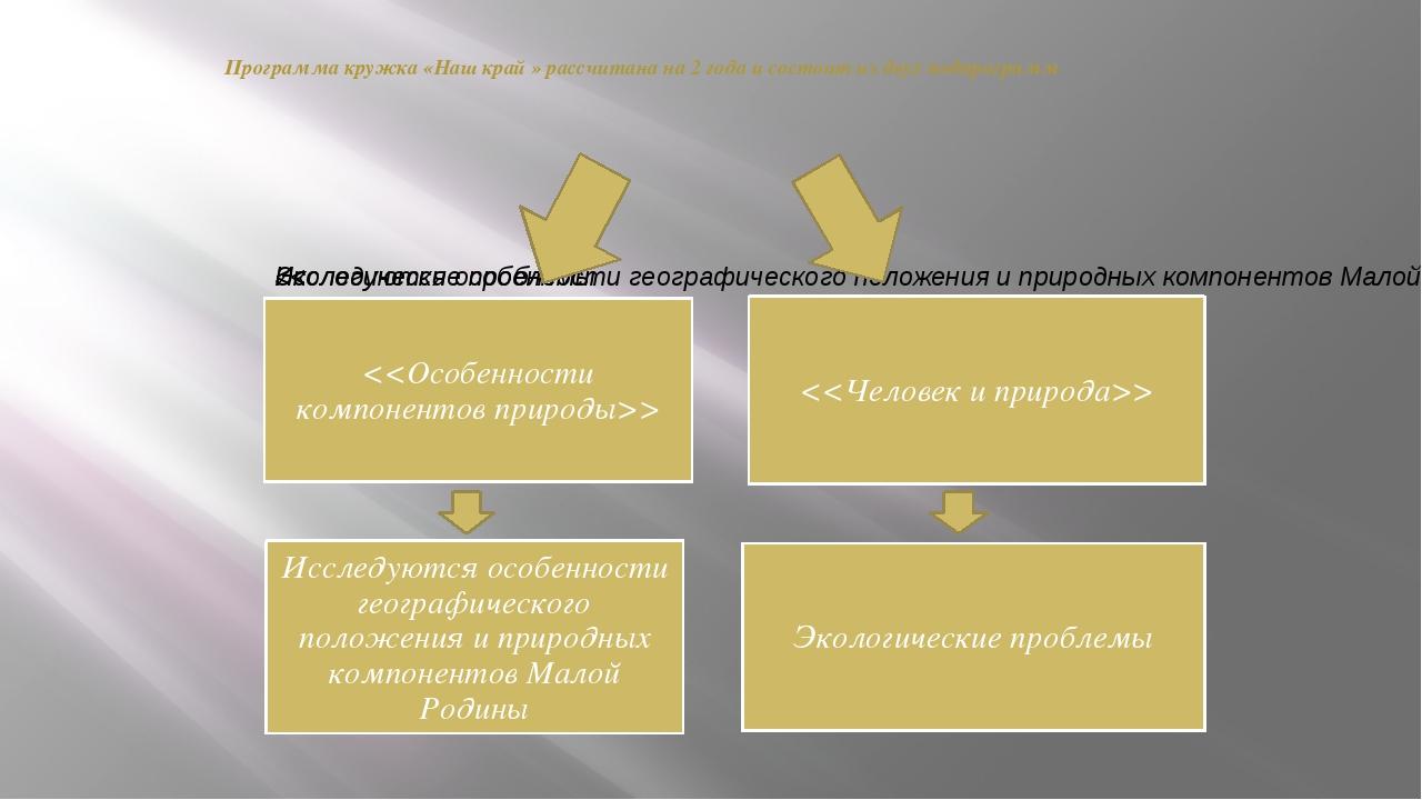 Программа кружка «Наш край » рассчитана на 2 года и состоит из двух подпрогр...