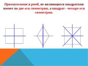Прямоугольник и ромб, не являющиеся квадратами имеют по две оси симметрии, а