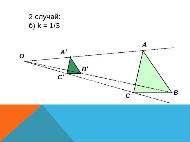2 случай: б) k = 1/3 А В С О А′ В′ С′