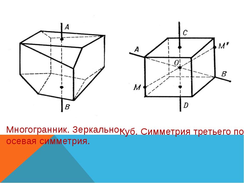Многогранник. Зеркально-осевая симметрия. Куб. Симметрия третьего порядка.