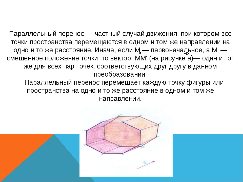 Параллельный перенос ― частный случай движения, при котором все точки простра...