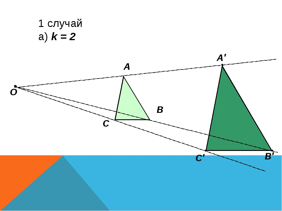 1 случай а) k = 2 О А В С А′ В′ С′