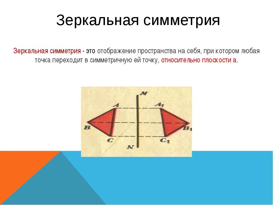 Зеркальная симметрия Зеркальная симметрия - это отображение пространства на с...