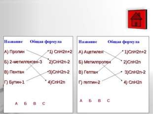 Название Общая формула А) Пропин 1) СnH2n+2 Б) 2-метилгексен-3 2)CnH2n-2 В)
