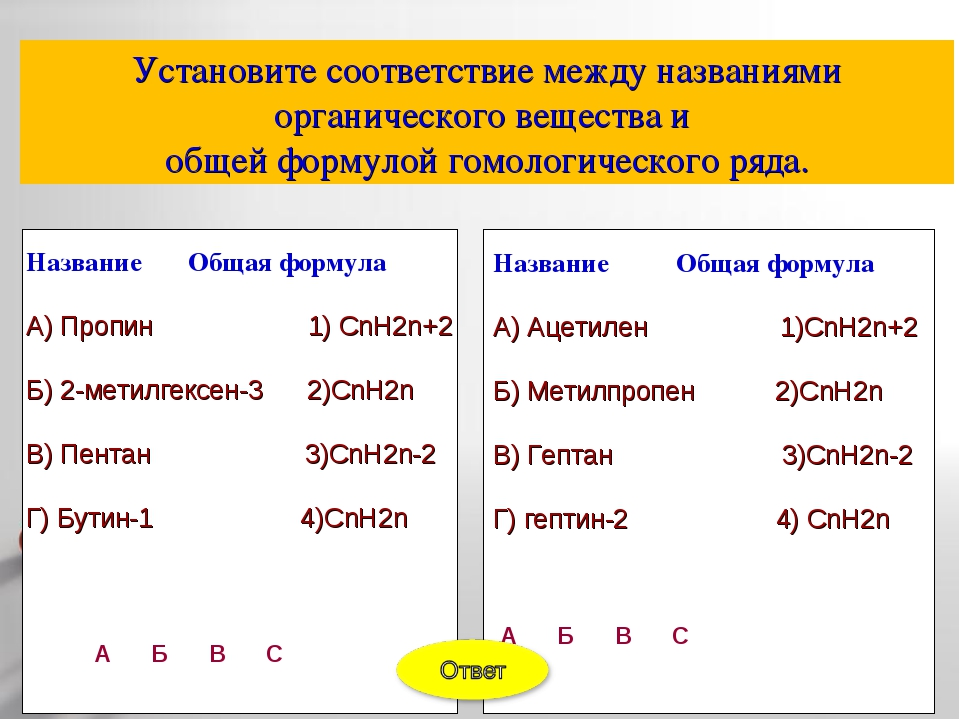 Установите соответствие между названиями органического вещества и общей форму...