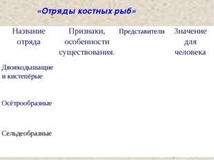 «Отряды костных рыб» Название отрядаПризнаки, особенности существования.Пре