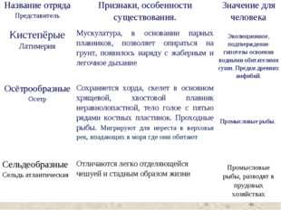Название отряда ПредставительПризнаки, особенности существования.Значение д