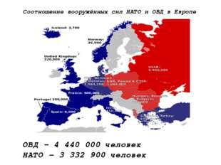 Соотношение вооружённых сил НАТО и ОВД в Европе ОВД – 4 440 000 человек НАТО