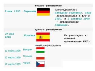 второе расширение 9 мая1955 Германия ПрисоединиласьЗападная Германия.