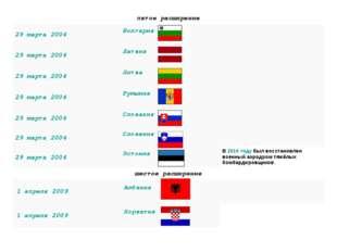 пятое расширение 29 марта2004Болгария  29 марта2004Латвия  29 марта