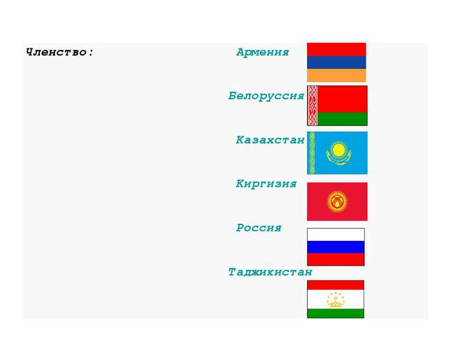 Членство:Армения Белоруссия Казахстан Киргизия Россия Таджикистан