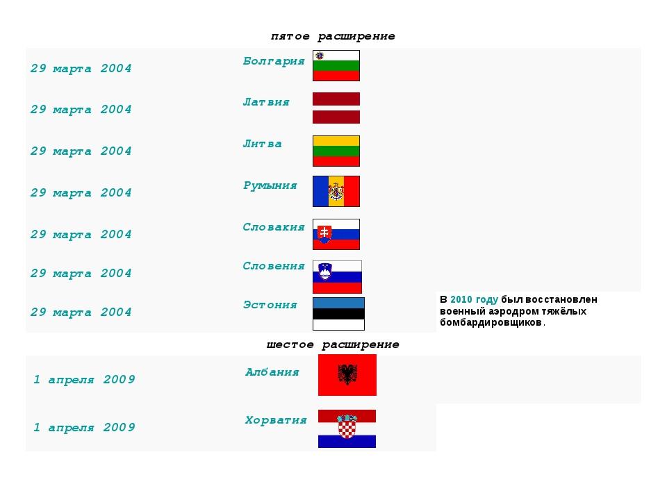 пятое расширение 29 марта2004Болгария  29 марта2004Латвия  29 марта...