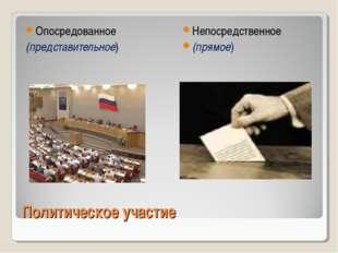 Политическое участие Опосредованное (представительное) Непосредственное (прям
