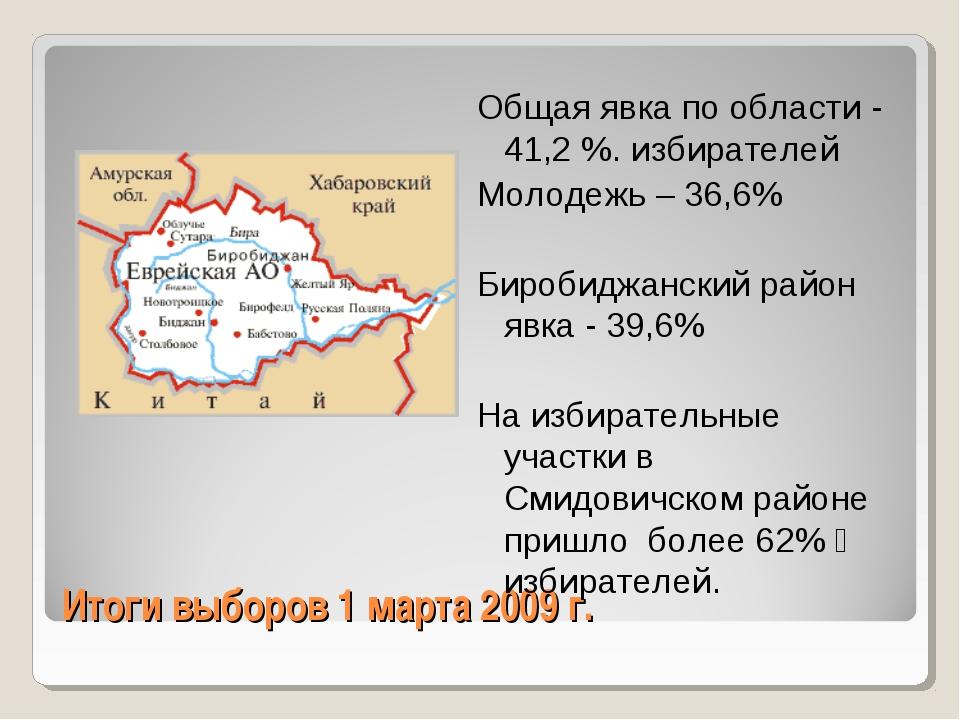 Итоги выборов 1 марта 2009 г. Общая явка по области - 41,2 %. избирателей Мол...