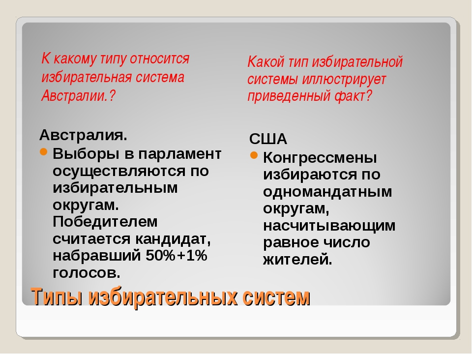 Типы избирательных систем К какому типу относится избирательная система Австр...