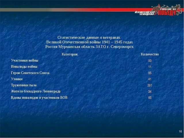 16 Статистические данные о ветеранах Великой Отечественной войны 1941 – 1945...