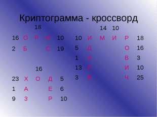 Криптограмма - кроссворд 18 16ОРИ10 2БС19 1410 10ИМИР18 5