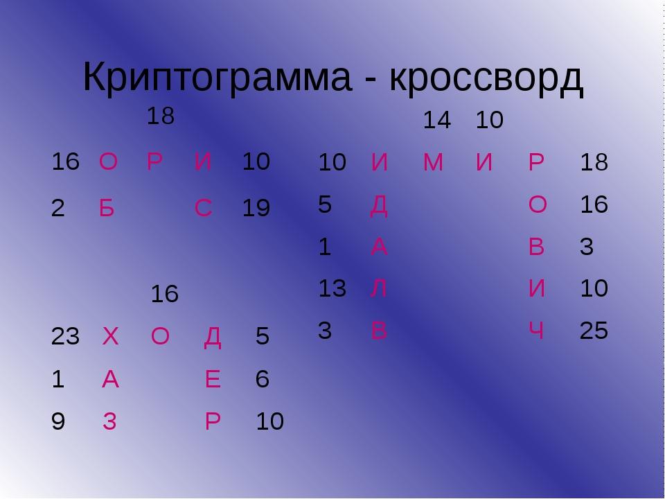 Криптограмма - кроссворд 18 16ОРИ10 2БС19 1410 10ИМИР18 5...