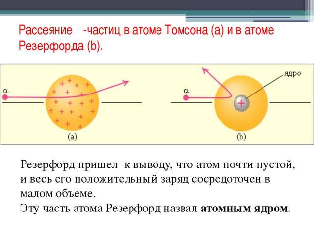 Рассеяние α-частиц в атоме