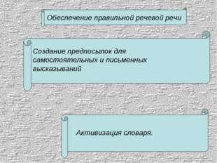 Создание предпосылок для самостоятельных и письменных высказываний Активизаци