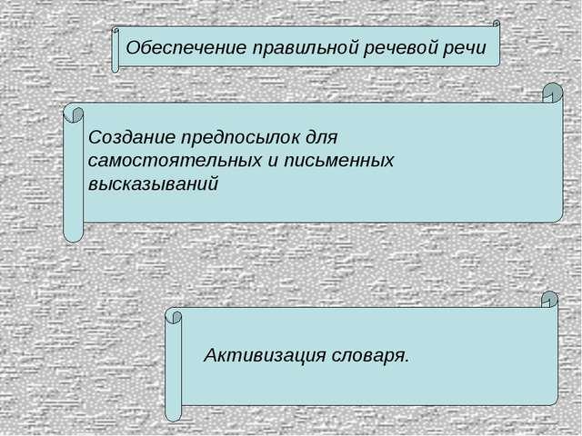 Создание предпосылок для самостоятельных и письменных высказываний Активизаци...
