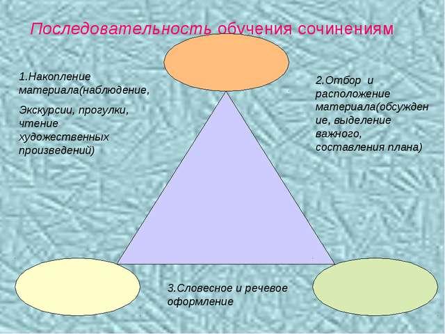Последовательность обучения сочинениям 1.Накопление материала(наблюдение, Экс...